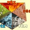 Feng shui – Az öt elem belső és külső térbeni elhelyezése