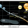 A H-R-Diagram és a luminozitás