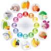 A vitaminokról